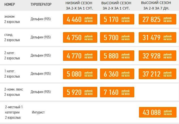 Мюссера (Абхазия) цены