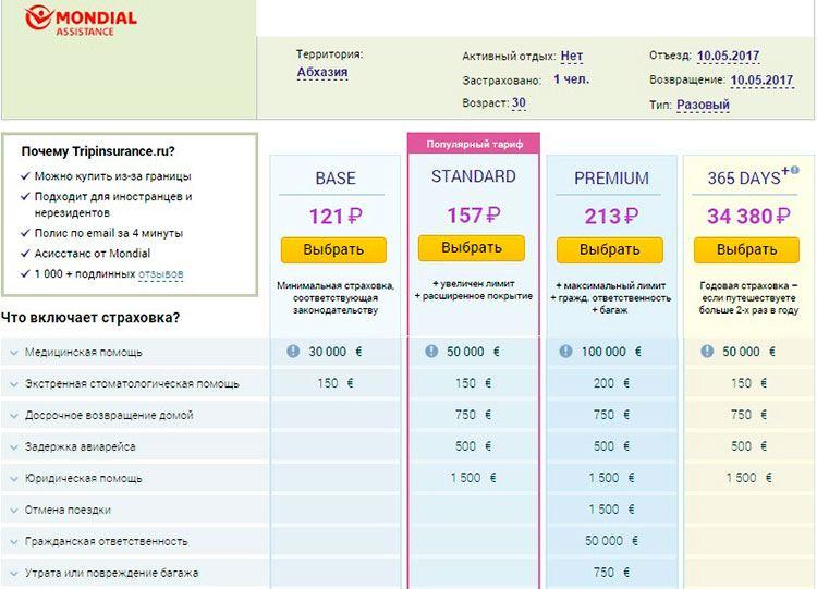 Стоимость страховки в Абхазию
